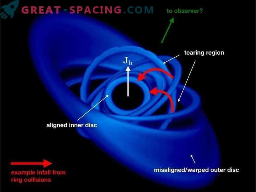 Wissenschaftler haben zum ersten Mal ein schwarzes Loch beim Abendessen gefangen genommen! Das Material fällt mit 30% der Lichtgeschwindigkeit in den Abgrund