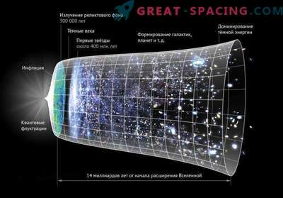 Galaktični vetrovi upočasnjujejo nastanek nove zvezde