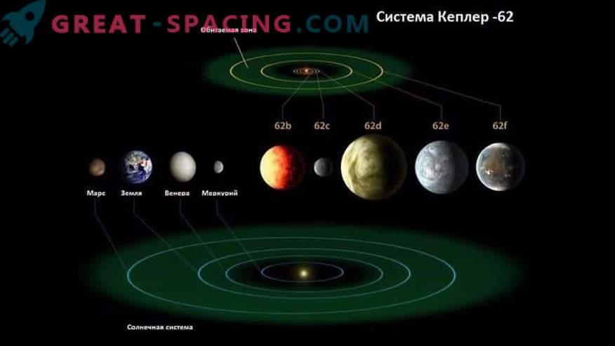 Wissenschaftler haben einen Planeten von der Größe der Erde entdeckt