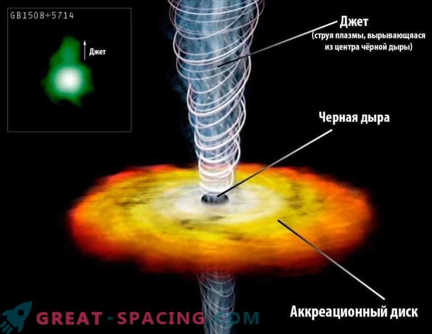 Kann ein supermassives Schwarzes Loch einen Quasar absorbieren?