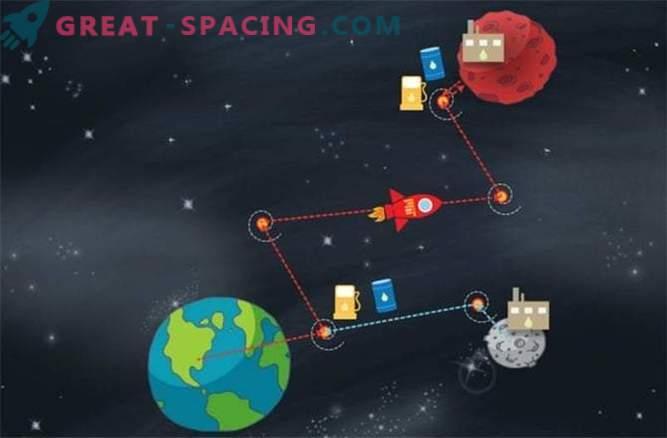 Flug zum Mars mit einem Stopp auf dem Mond