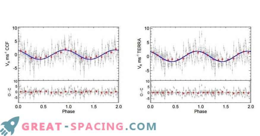 Astronomen haben eine Supererde gefunden