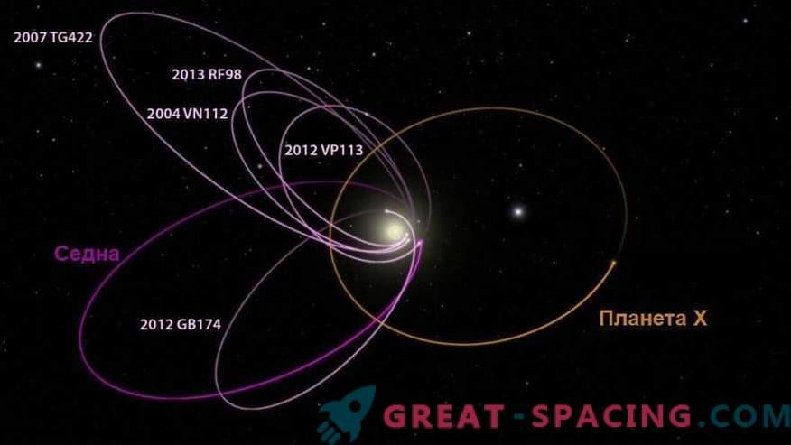 Kann sich Planet X dort verstecken?