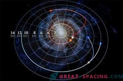 Galaktische Archäologie enthüllte die Milchstraßen-Sternmigranten