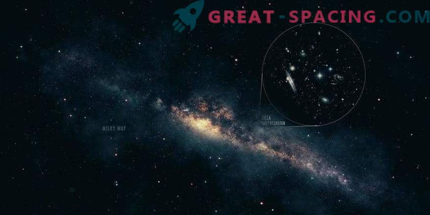 Galaktische Rotation im lokalen Supercluster