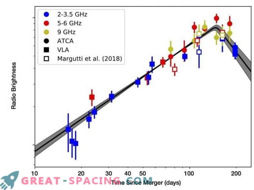 Signale von der großartigen Fusion von Neutronensternen