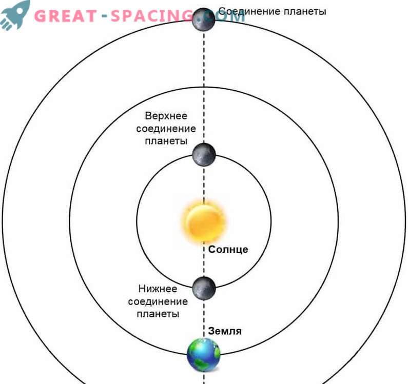 Welche Planeten sind am 23. April 2019 am Himmel zu sehen?