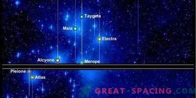 Kepler bemerkt Veränderungen in den Plejaden