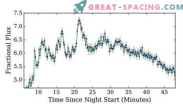 Großer Blitz am M-Stern zur Hauptsequenz