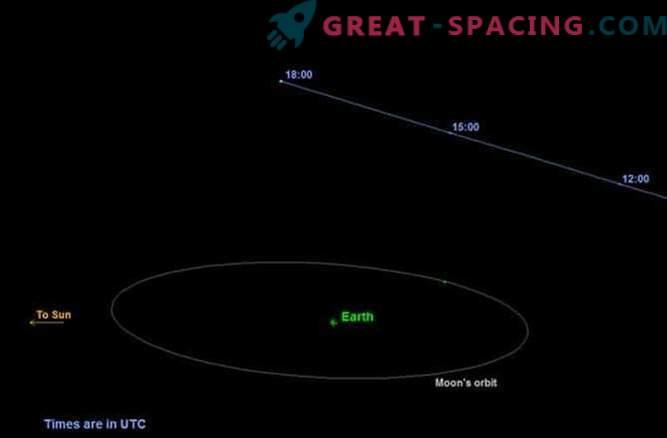 Ein großer Asteroid, der sich zu Halloween der Erde nähert, kann eher ein Komet als ein Asteroid sein.