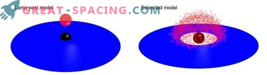 Röntgenuntersuchung erfasst beispiellose Materie um ein Schwarzes Loch