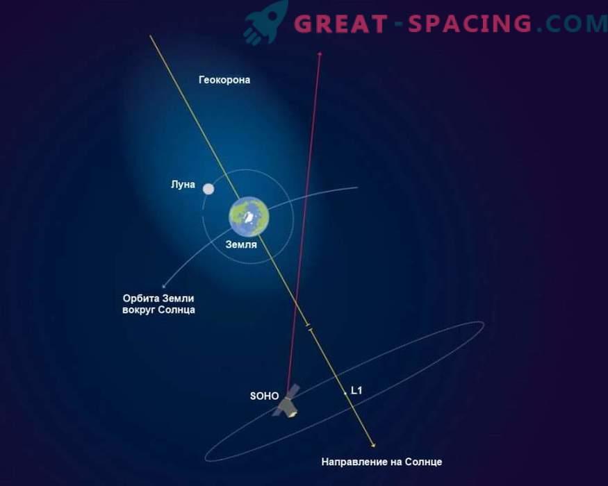 Die Erdatmosphäre reicht weit über den Mond hinaus!