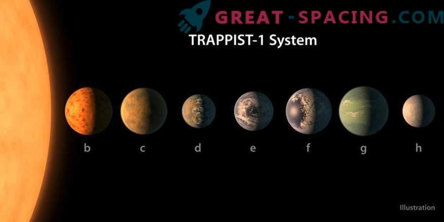 Können die TRAPPIST-1-Planeten Riesenschwestern haben?