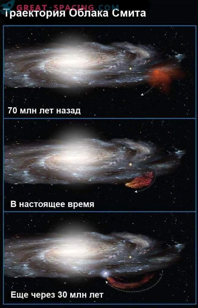 Eine riesige Gaswolke im Weg der Kollision mit unserer Galaxie