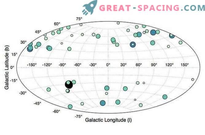 Karte der Galaxie - die Roten Zwerge der Milchstraße