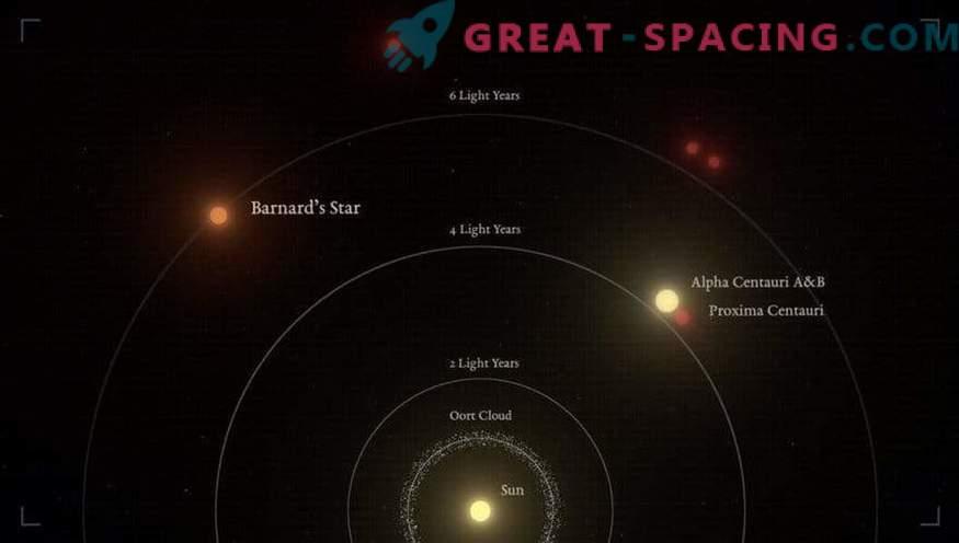 Ein riesiger Exoplanet versteckt sich in der Nähe des Sonnensystems.