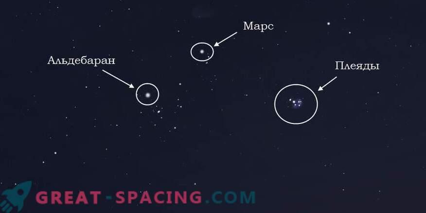 Welche Himmelskörper sind zu beobachten? 15. April 2019